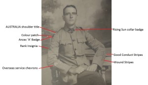 Australian War Memorial blog post of RC10118 Lance Corporal Albany Varney, 12th Light Horse Regiment, showing location of badges on his uniform